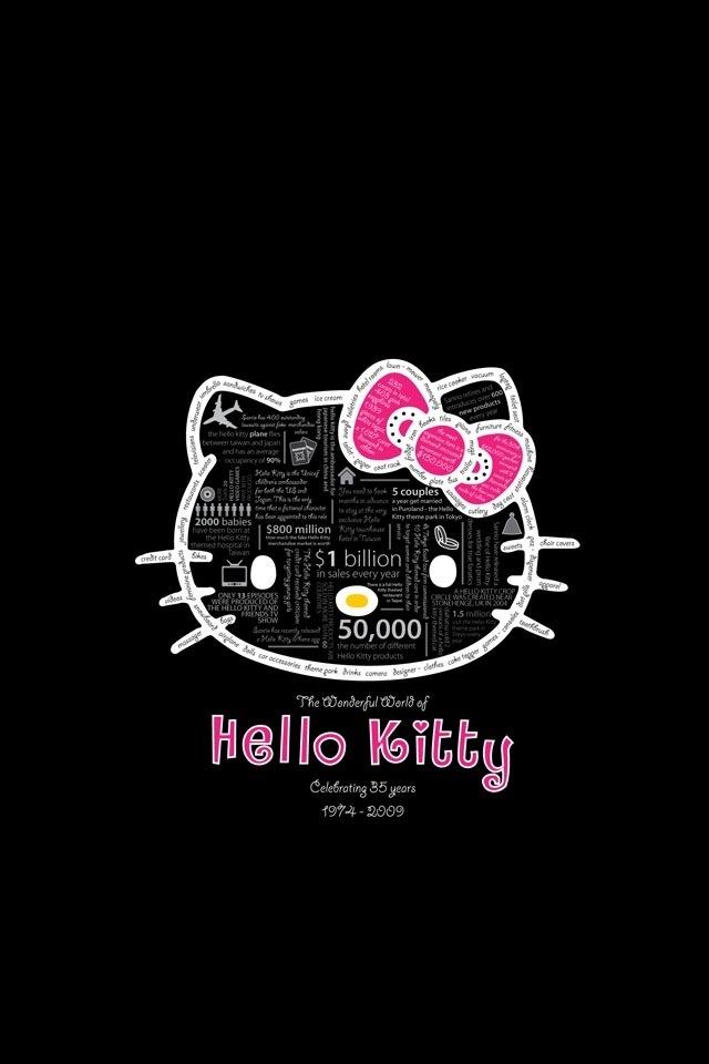 hello kitty 手机壁纸